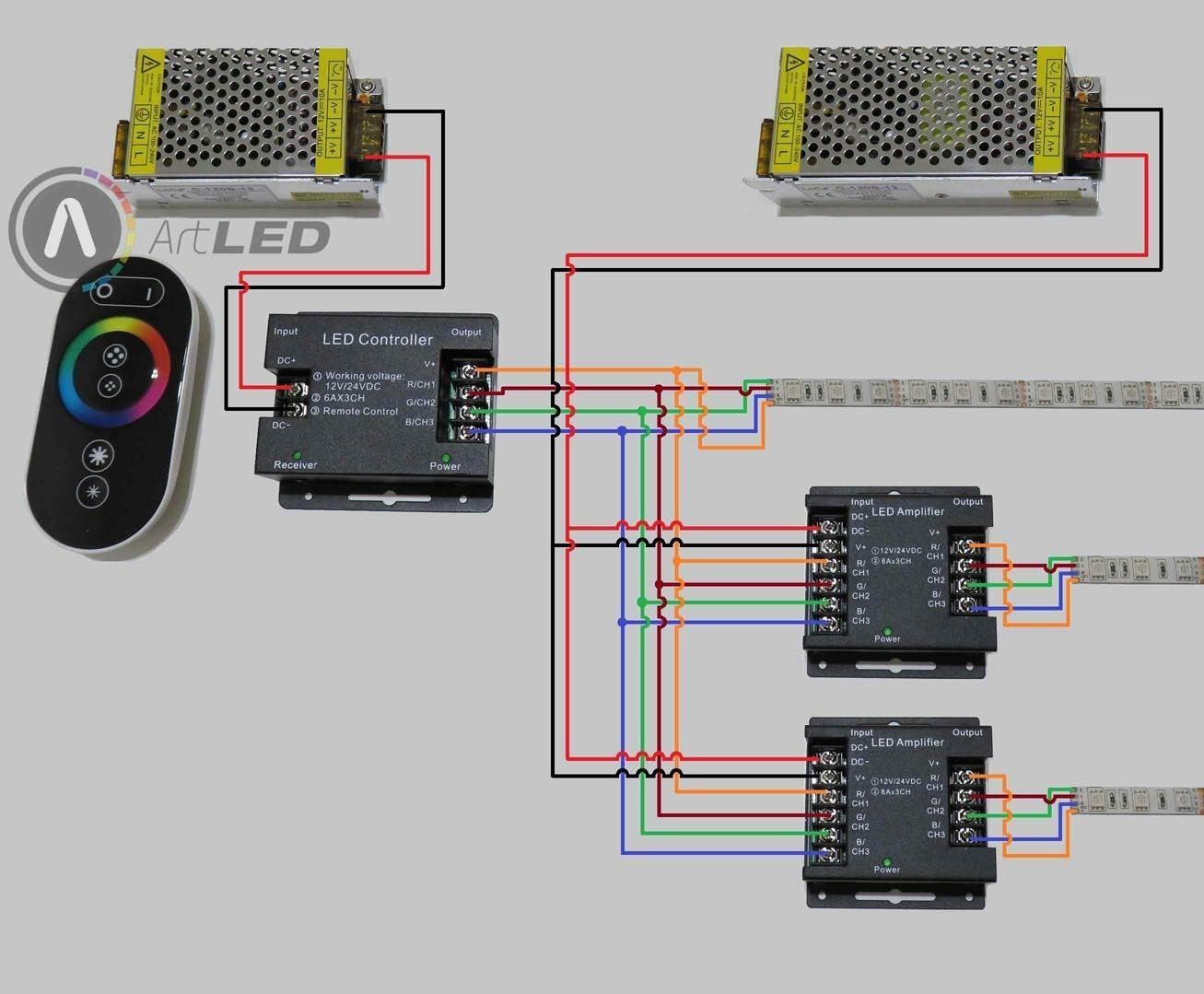 RGB LED szalag 3