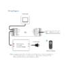 Kép 3/3 - LED SkyDance V5 RGB+CCT vezérlő FullColor LED szalaghoz, 12-24V, 5 csatorna, 5A/cs. (22882) 2