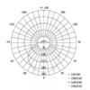 Kép 6/6 - EMOS ZM1114 LED MENNYEZETI LÁMPA FIORI 14W IP20 NW W 5DB