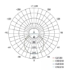 Kép 7/7 - EMOS LED PAN FALON KÍVÜLI PANEL KÖR 6W IP20 WW (ZM5121)