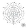 Kép 7/7 - EMOS LED PAN FALON KÍVÜLI PANEL KÖR 12W IP20 WW (ZM5131)