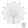 Kép 7/7 - EMOS LED PAN FALON KÍVÜLI PANEL KÖR 18W IP20 WW (ZM5141)