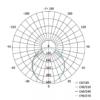 Kép 7/7 - EMOS LED PAN FALON KÍVÜLI PANEL KÖR 18W IP20 NW (ZM5142)
