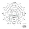 Kép 7/7 - EMOS LED PAN FALON KÍVÜLI PANEL KÖR 24W IP20 WW (ZM5151)