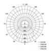 Kép 7/7 - EMOS LED PAN FALON KÍVÜLI PANEL KÖR 24W IP20 NW (ZM5152)