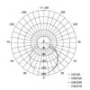 Kép 7/7 - EMOS LED PAN FALON KÍVÜLI PANEL KÖR 6W IP20 NW (ZM5222)