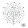Kép 7/7 - EMOS LED PAN FALON KÍVÜLI PANEL NÉGYZET 6W IP20 WW (ZM6121)