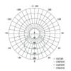 Kép 7/7 - EMOS LED PAN FALON KÍVÜLI PANEL NÉGYZET 6W IP20 CW (ZM6122)