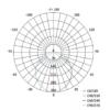 Kép 7/7 - EMOS LED PAN FALON KÍVÜLI PANEL NÉGYZET 12W IP20 WW (ZM6131)