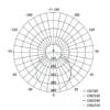 Kép 7/7 - EMOS LED PAN FALON KÍVÜLI PANEL NÉGYZET 18W IP20 WW (ZM6141)