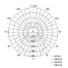 Kép 7/7 - EMOS LED PAN FALON KÍVÜLI PANEL NÉGYZET 18W IP20 CW (ZM6142)