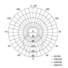 Kép 7/7 - EMOS LED PAN FALON KÍVÜLI PANEL NÉGYZET  6W IP20 NW (ZM6222)