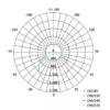 Kép 3/3 - EMOS LED PANEL 60x60 DALI 40W NW IP20