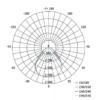 Kép 3/3 - EMOS LED PANEL P+ 60x60 40W IP20 NW UGR DALI