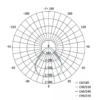 Kép 5/5 - EMOS LED PANEL 60×60 40W IP20 NW UGR