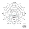 Kép 5/5 - EMOS LED PANEL 60×60 40W IP20/IP44 NW