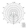 Kép 6/6 - EMOS LED PANEL 30×60 18W IP20 NW