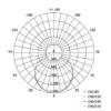 Kép 3/3 - EMOS LED PANEL P+ 30x120 40W IP20 NW DALI