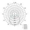 Kép 6/6 - EMOS LED PANEL 30×120 40W IP20 NW