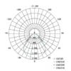 Kép 6/6 - EMOS LED PANEL 30×120 40W NW UGR