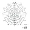 Kép 5/5 - EMOS LED PANEL 60×60 40W IP20 NW