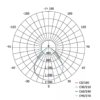 Kép 5/5 - EMOS LED PANEL 60×60 40W WW IP20 UGR
