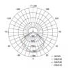 Kép 5/5 - EMOS LED REFLEKTOR PROFI PLUS 30W (ZS2420)