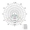Kép 6/6 - EMOS LED REFLEKTOR PROFI PLUS 150W (ZS2460)