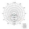 Kép 5/5 - EMOS LED REFLEKTOR PROFI PLUS 230W (ZS2470)