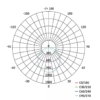 Kép 7/7 - EMOS LED REFLEKTOR ILIO 30W (ZS2530)