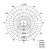 Kép 7/7 - EMOS LED REFLEKTOR ILIO 50W (ZS2540)