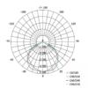 Kép 7/7 - EMOS LED REFLEKTOR PROFI 100W (ZS2650)