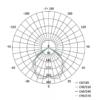 Kép 7/7 - EMOS LED REFLEKTOR PROFI 10W PIR (ZS2710)