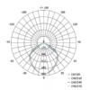 Kép 7/7 - EMOS LED REFLEKTOR PROFI 20W PIR (ZS2720)