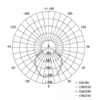 Kép 7/7 - EMOS LED REFLEKTOR PROFI 30W PIR (ZS2730)