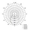 Kép 7/7 - EMOS LED REFLEKTOR ILIO 10W PIR (ZS2910)