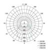 Kép 7/7 - EMOS LED REFLEKTOR ILIO 20W PIR (ZS2920)
