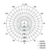 Kép 7/7 - EMOS LED REFLEKTOR ILIO 30W PIR (ZS2930)