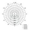 Kép 8/8 - EMOS LED REFLEKTOR ILIO 50W PIR (ZS2940)