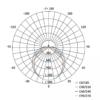 Kép 6/6 - EMOS LED POR ÉS PÁRAMENTES LÁMPATEST 36W DALI NW PROFI+ (ZT1320D)