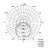 Kép 7/7 - EMOS LED POR ÉS PÁRAMENTES LÁMPATEST 36W NW PROFI+ (ZT1320)