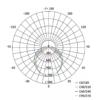 Kép 5/6 - EMOS LED POR ÉS PÁRAMENTES LÁMPATEST 36W CW PROFI+ (ZT1330)