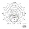Kép 6/6 - EMOS LED POR ÉS PÁRAMENTES LÁMPATEST 54W DALI NW PROFI+ (ZT1420D)