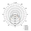 Kép 5/5 - EMOS LED POR ÉS PÁRAMENTES LÁMPATEST 18W NW (ZT3020)