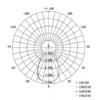 Kép 8/8 - EMOS LED IPARI CSARNOK VILÁGÍTÁS 100 W, 60° (ZU1110.6)