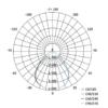 Kép 8/8 - EMOS LED IPARI CSARNOK VILÁGÍTÁS 100 W, 90° (ZU1110.9)