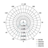 Kép 8/8 - EMOS LED IPARI CSARNOK VILÁGÍTÁS 150 W, 120° (ZU1115.12)