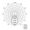 Kép 8/8 - EMOS LED IPARI CSARNOK VILÁGÍTÁS 150 W, 60° (ZU1115.6)