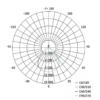 Kép 9/9 - EMOS LED IPARI CSARNOK VILÁGÍTÁS 150 W, 90° (ZU1115.9)