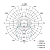 Kép 7/7 - EMOS LED PANEL BEÉPÍTHETŐ KÖR 13W NW IP65 (ZV1142)